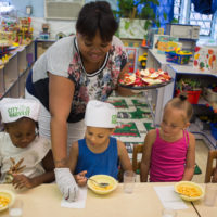 Food Security Programs